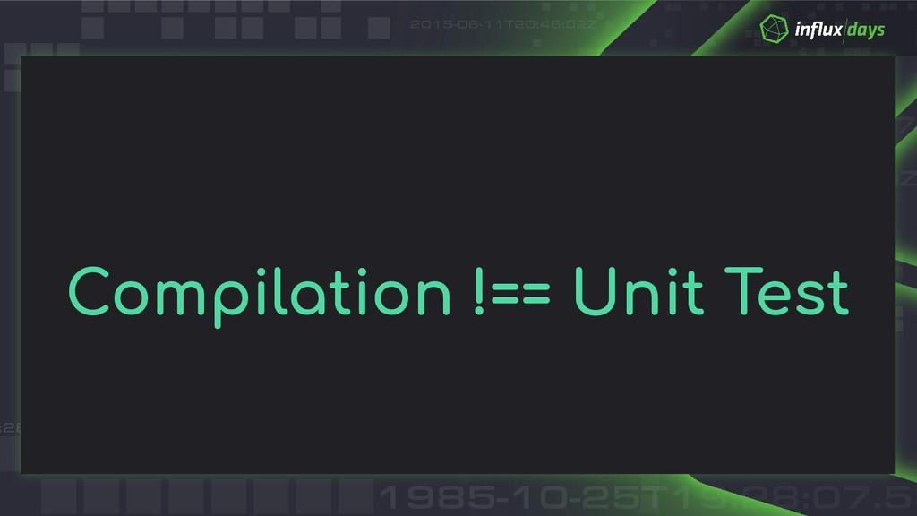 Compilation !== Unit Test