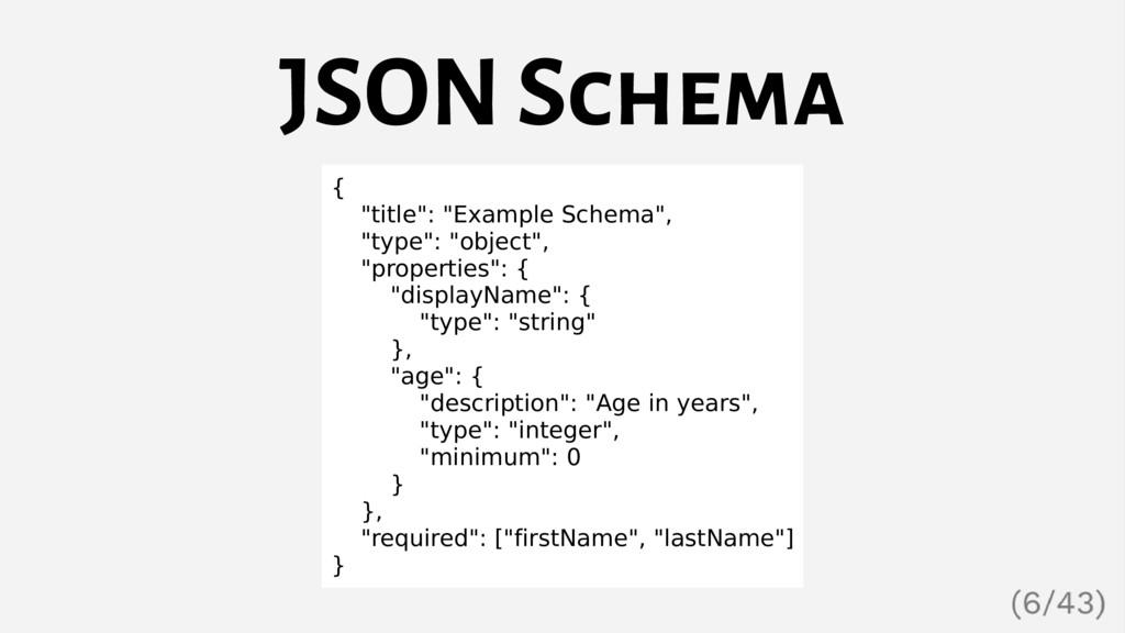 """JSON Schema { """"title"""": """"Example Schema"""", """"type""""..."""