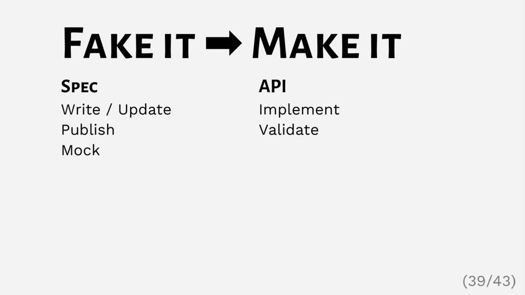Spec Write / Update Publish Mock Fake it ➡ Make...