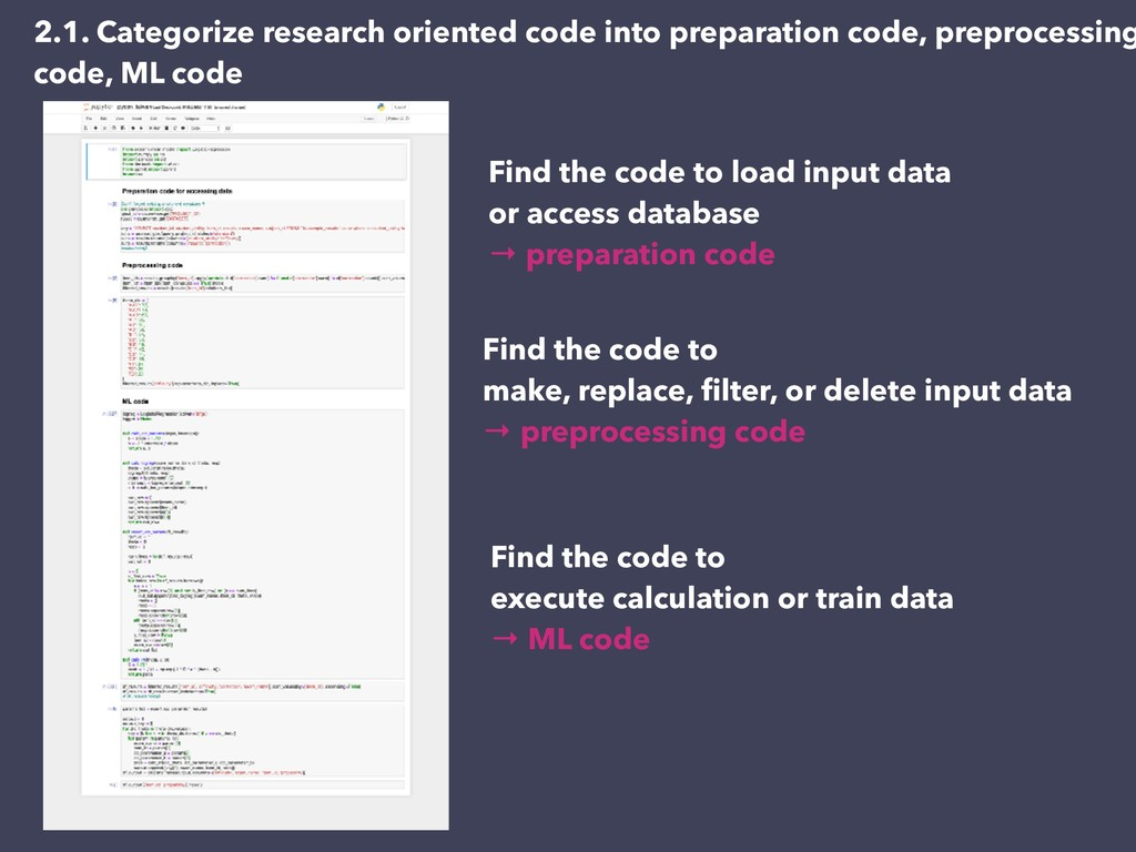 Find the code to load input data or access data...