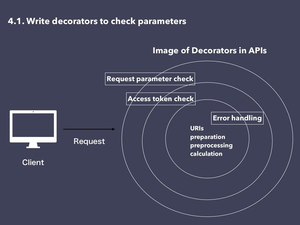 4.1. Write decorators to check parameters Error...