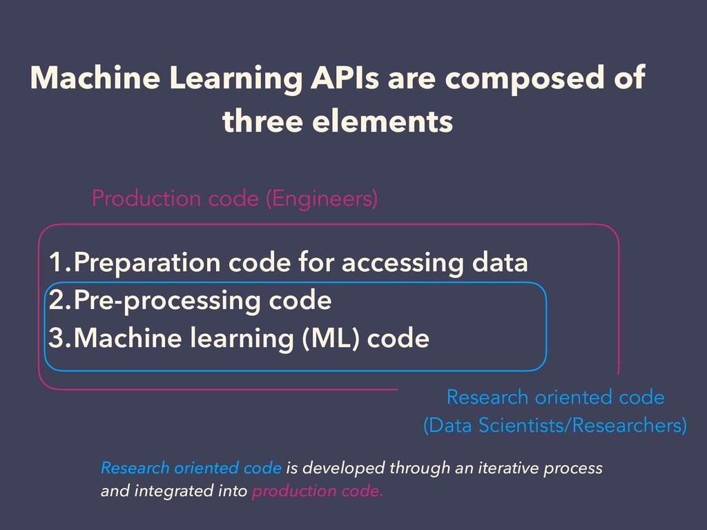 1.Preparation code for accessing data 2.Pre-pro...