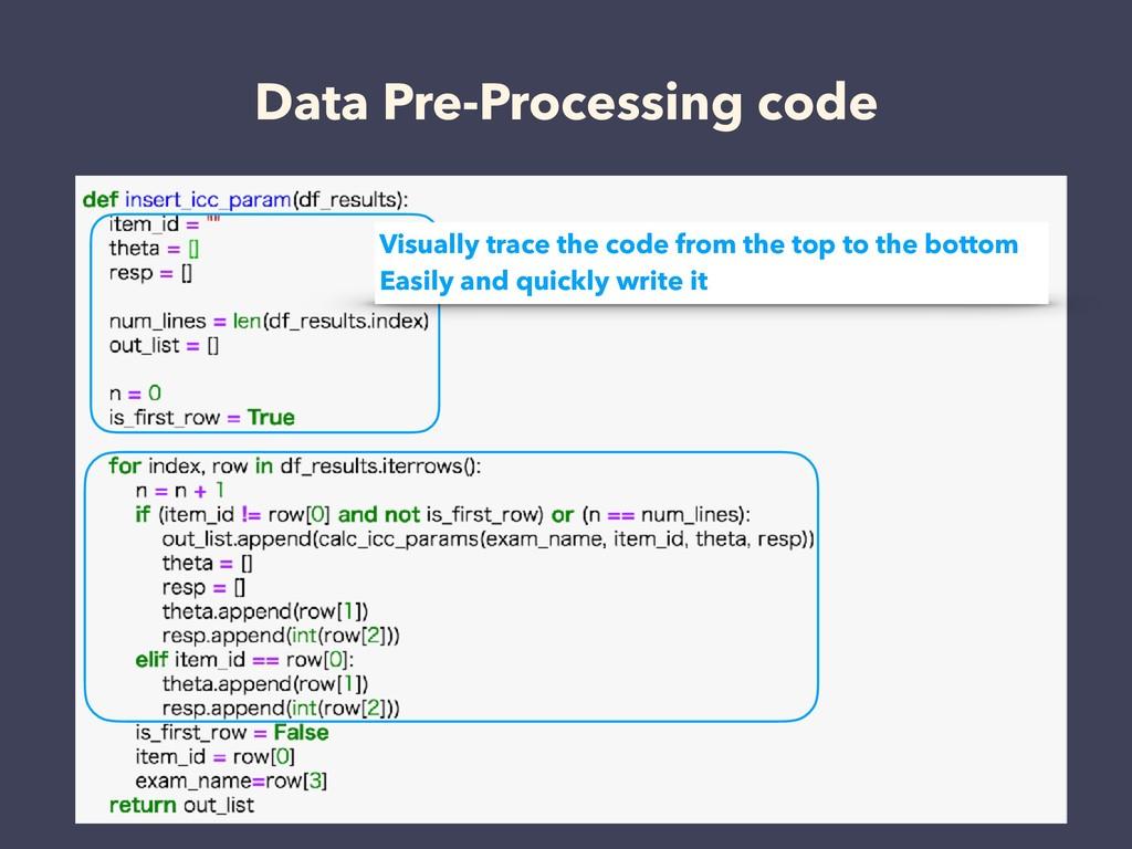 Data Pre-Processing code Visually trace the cod...