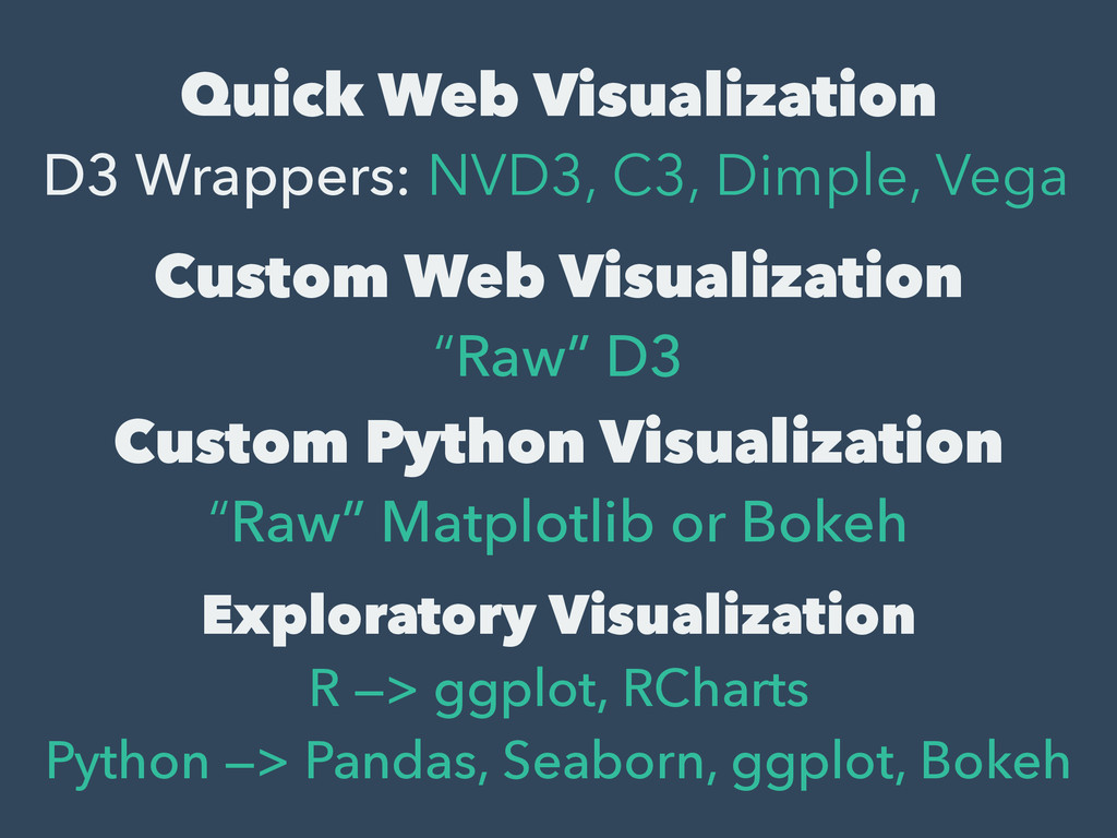 ! Quick Web Visualization D3 Wrappers: NVD3, C3...