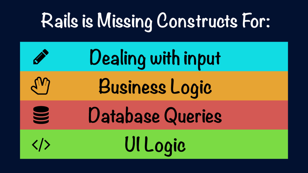 Dealing with input Business Logic Database Quer...