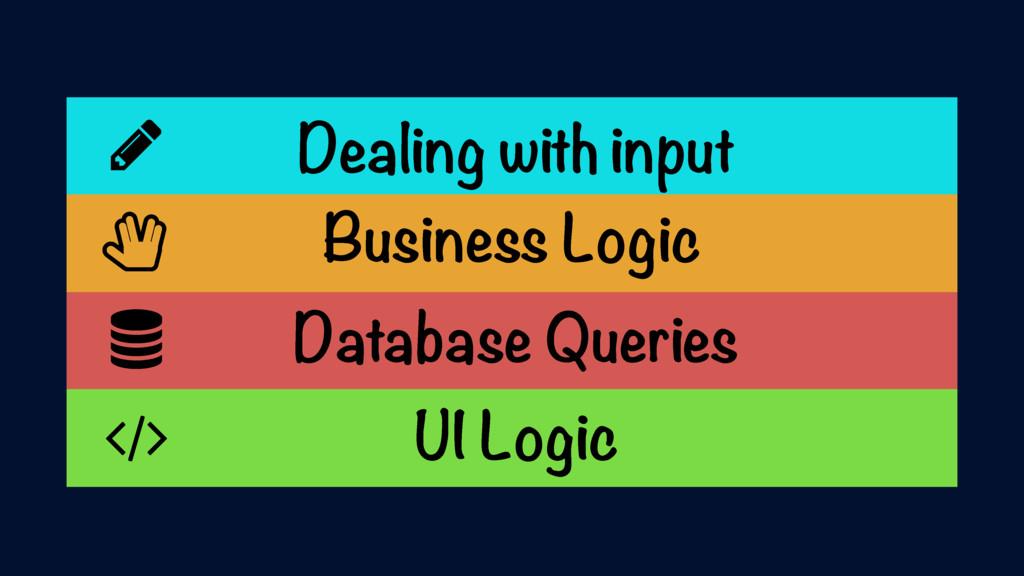 Dealing with input Business Logic UI Logic Data...