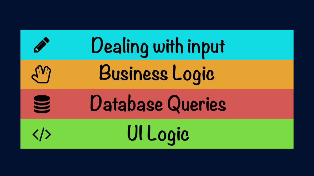 Business Logic ȴ Dealing with input UI Logic Da...