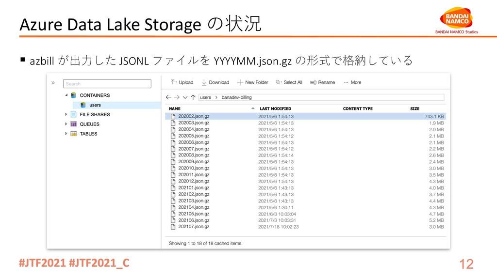 Azure Data Lake Storage の状況 § azbill が出⼒した JSON...