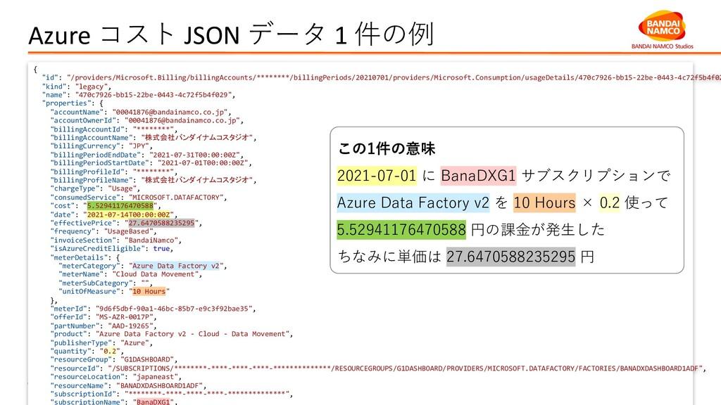 """Azure コスト JSON データ 1 件の例 { """"id"""": """"/providers/Mi..."""