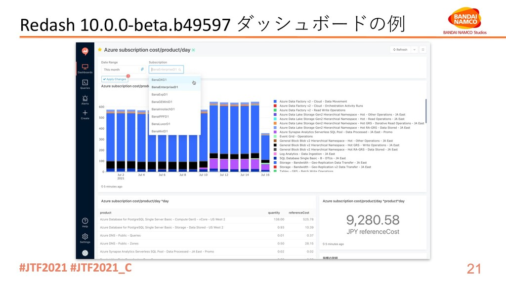Redash 10.0.0-beta.b49597 ダッシュボードの例