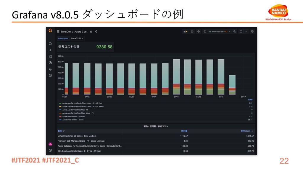 Grafana v8.0.5 ダッシュボードの例