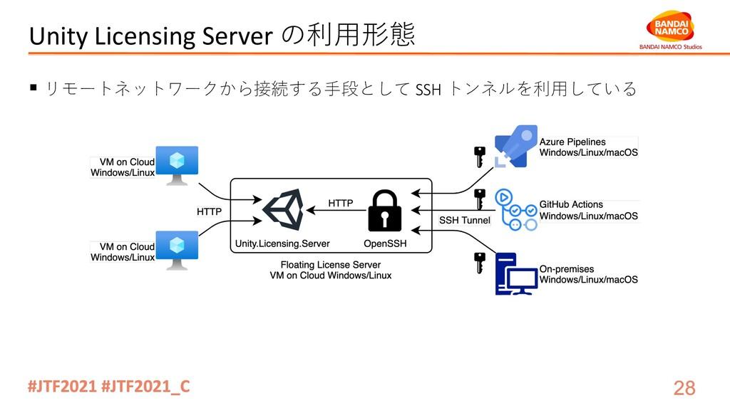 Unity Licensing Server の利⽤形態 § リモートネットワークから接続する...