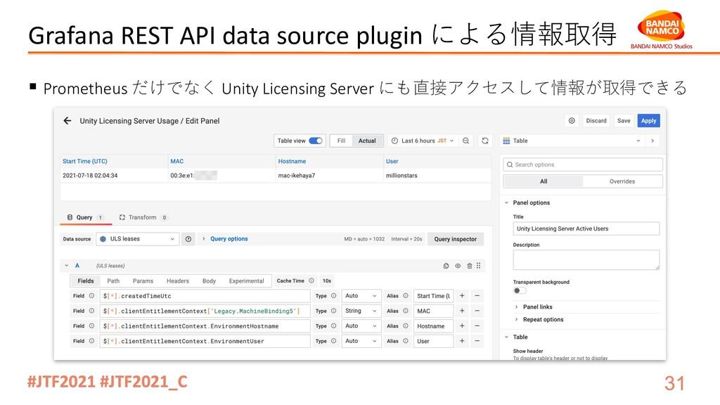 Grafana REST API data source plugin による情報取得 § P...