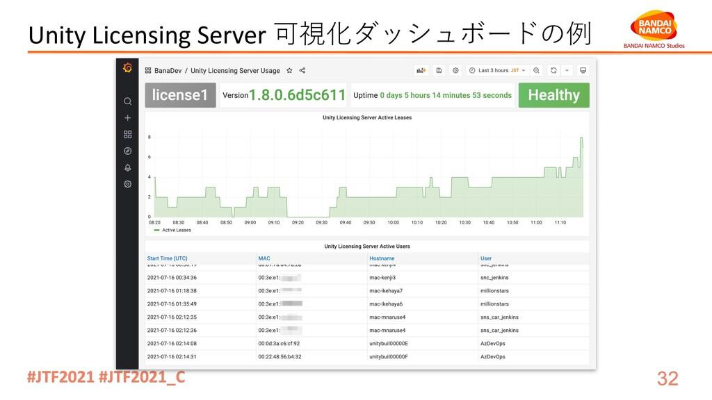 Unity Licensing Server 可視化ダッシュボードの例