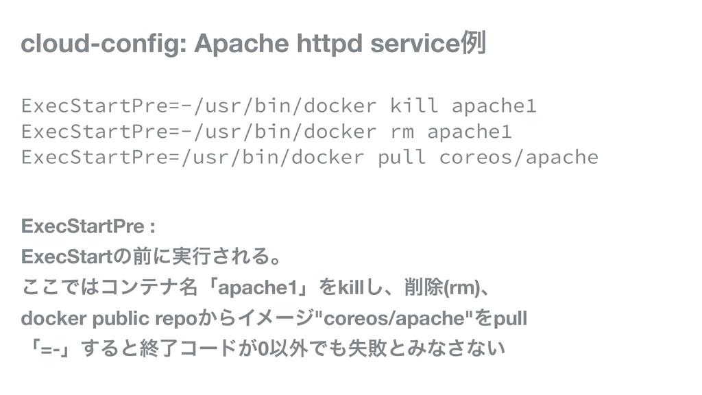 cloud-config: Apache httpd serviceྫ ExecStartPre...