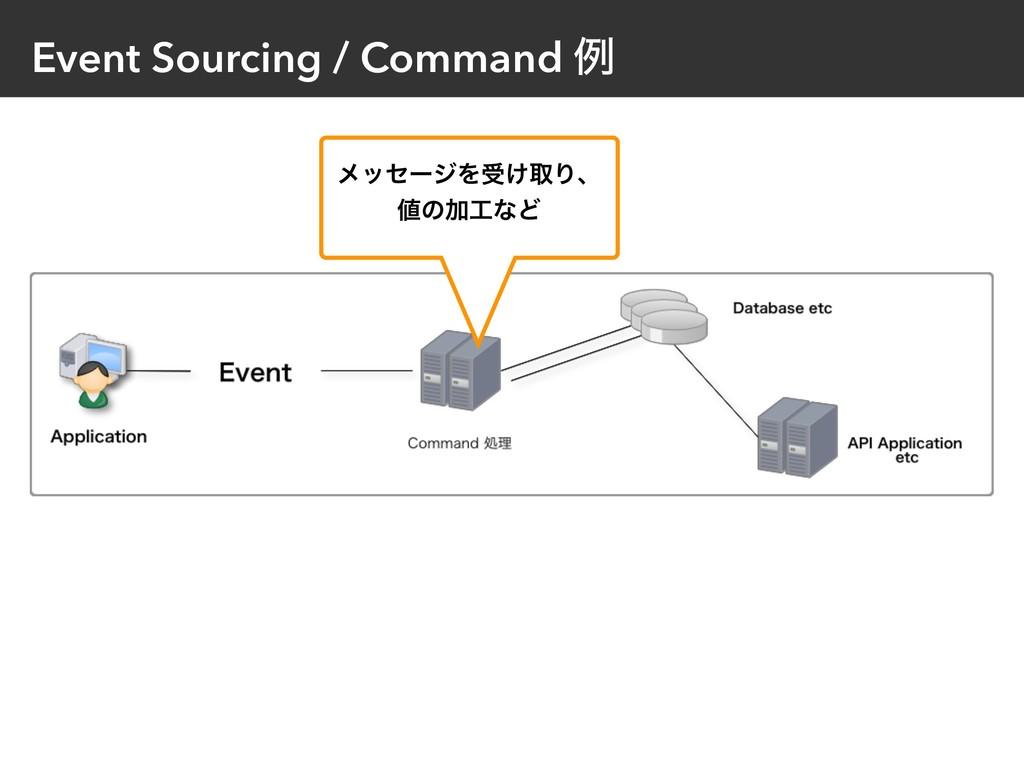 Event Sourcing / Command ྫ ϝοηʔδΛड͚औΓɺ ͷՃͳͲ