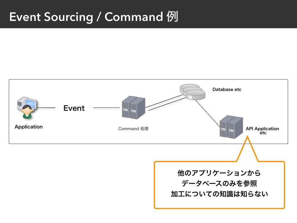 Event Sourcing / Command ྫ ଞͷΞϓϦέʔγϣϯ͔Β σʔλϕʔεͷ...