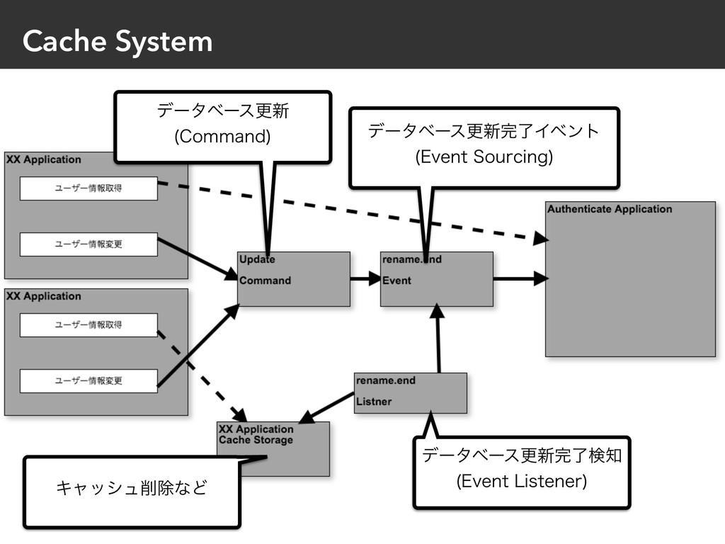Cache System σʔλϕʔεߋ৽ $PNNBOE  σʔλϕʔεߋ৽ྃΠϕϯτ...