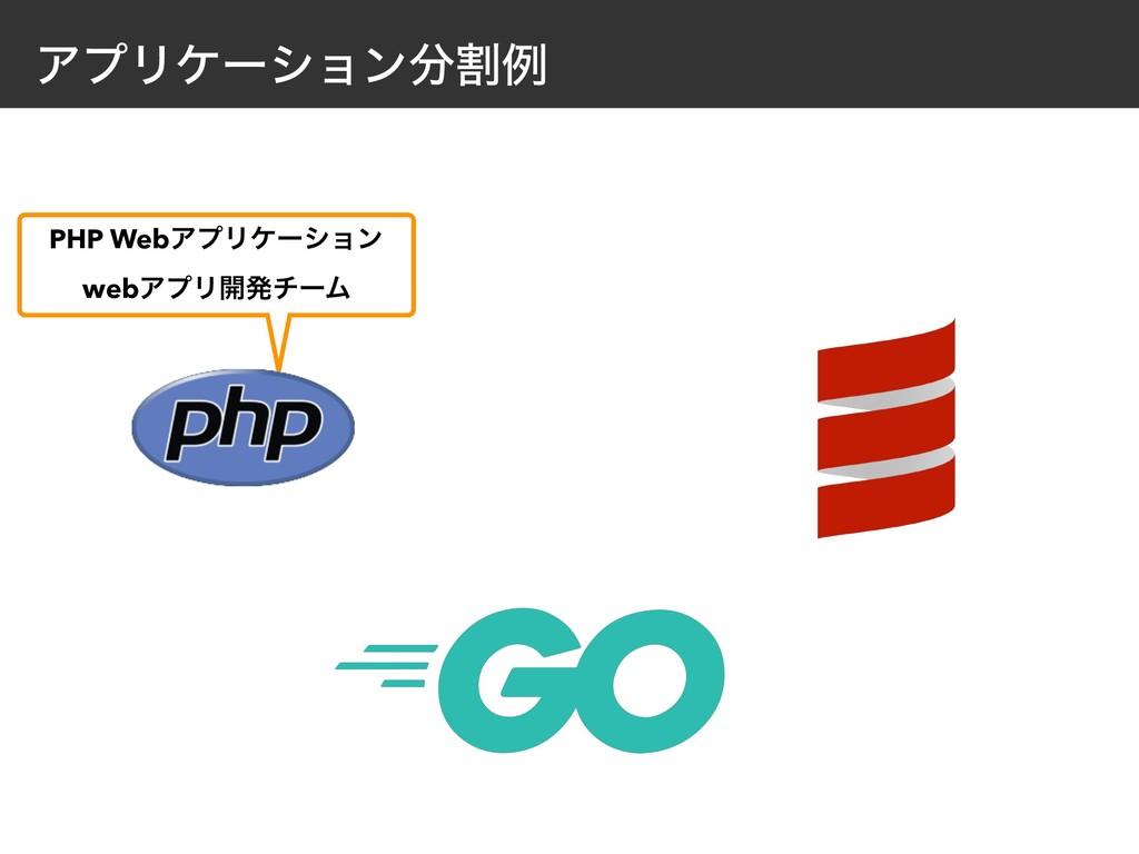 ΞϓϦέʔγϣϯׂྫ PHP WebΞϓϦέʔγϣϯ webΞϓϦ։ൃνʔϜ