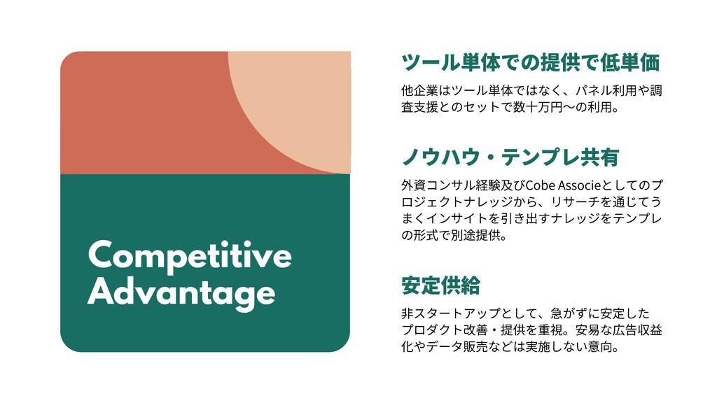 Competitive Advantage ツール単体での提供で低単価 他企業はツール単体では...