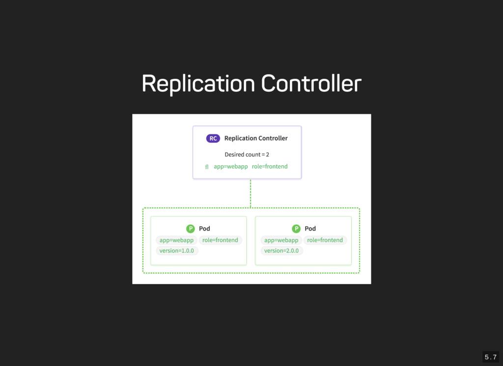 5 . 7 Replication Controller  P P P