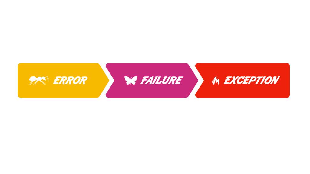 ERROR FAILURE EXCEPTION