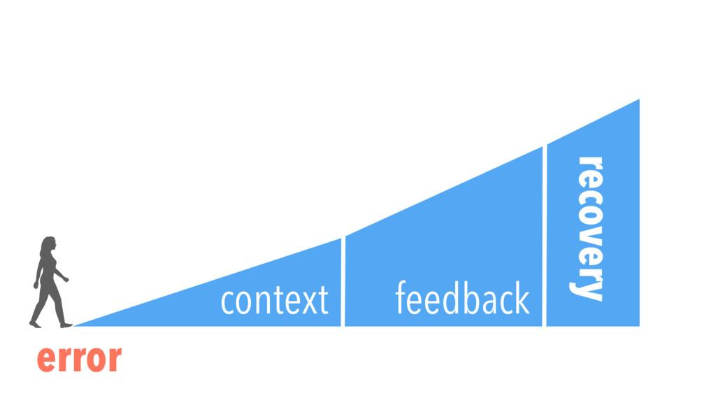 context error recovery feedback