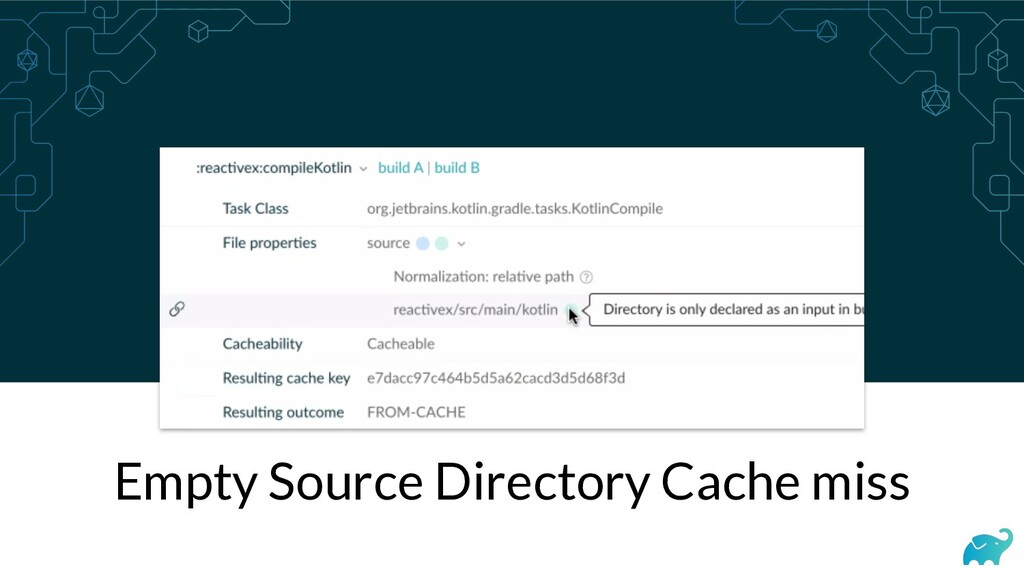 Empty Source Directory Cache miss