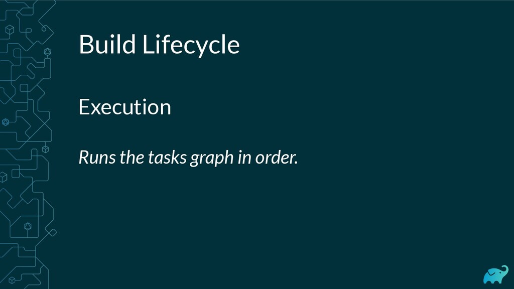 Build Lifecycle Execution Runs the tasks graph ...