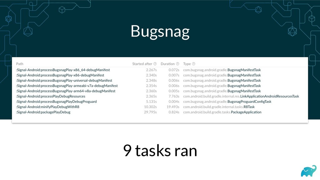 9 tasks ran Bugsnag