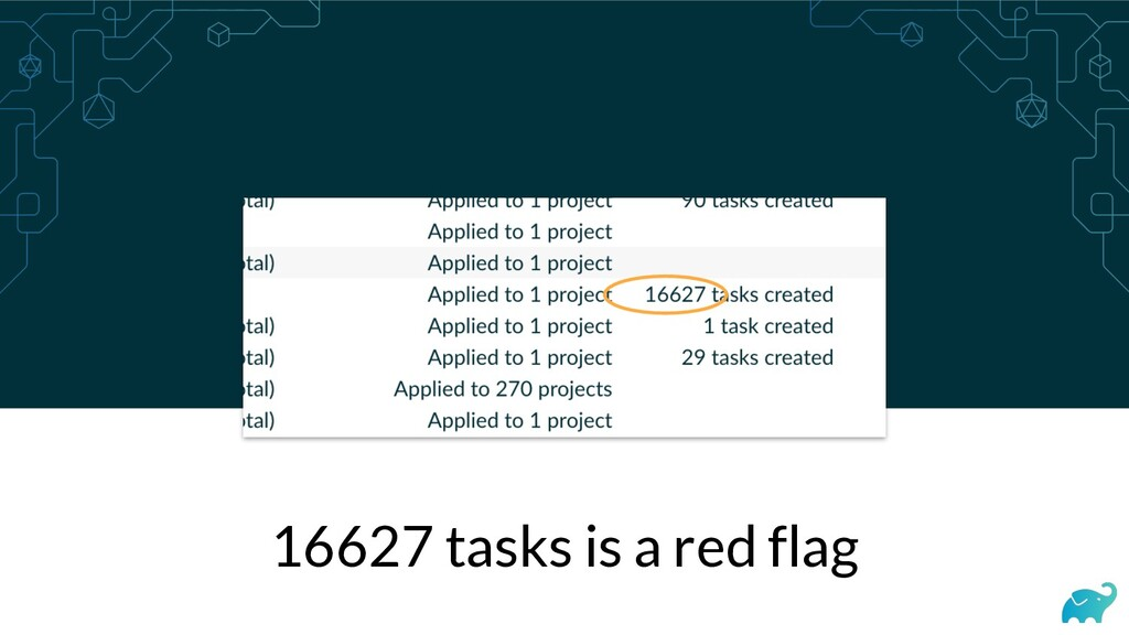 16627 tasks is a red flag