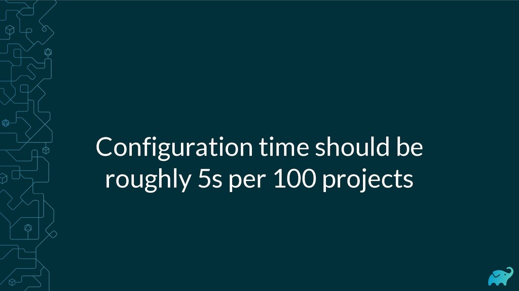 Configuration time should be roughly 5s per 100...