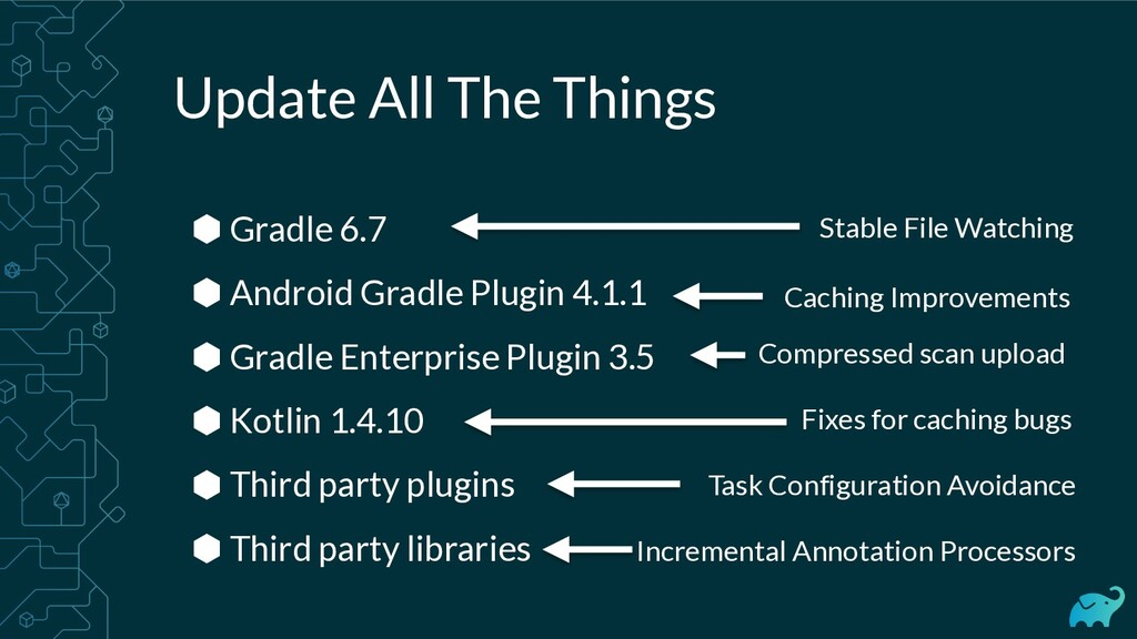 Update All The Things ⬢ Gradle 6.7 ⬢ Android Gr...