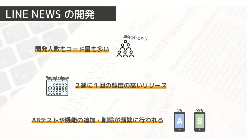 LINE NEWS の開発 Planned release 開発のひとたち A B 1% 99...