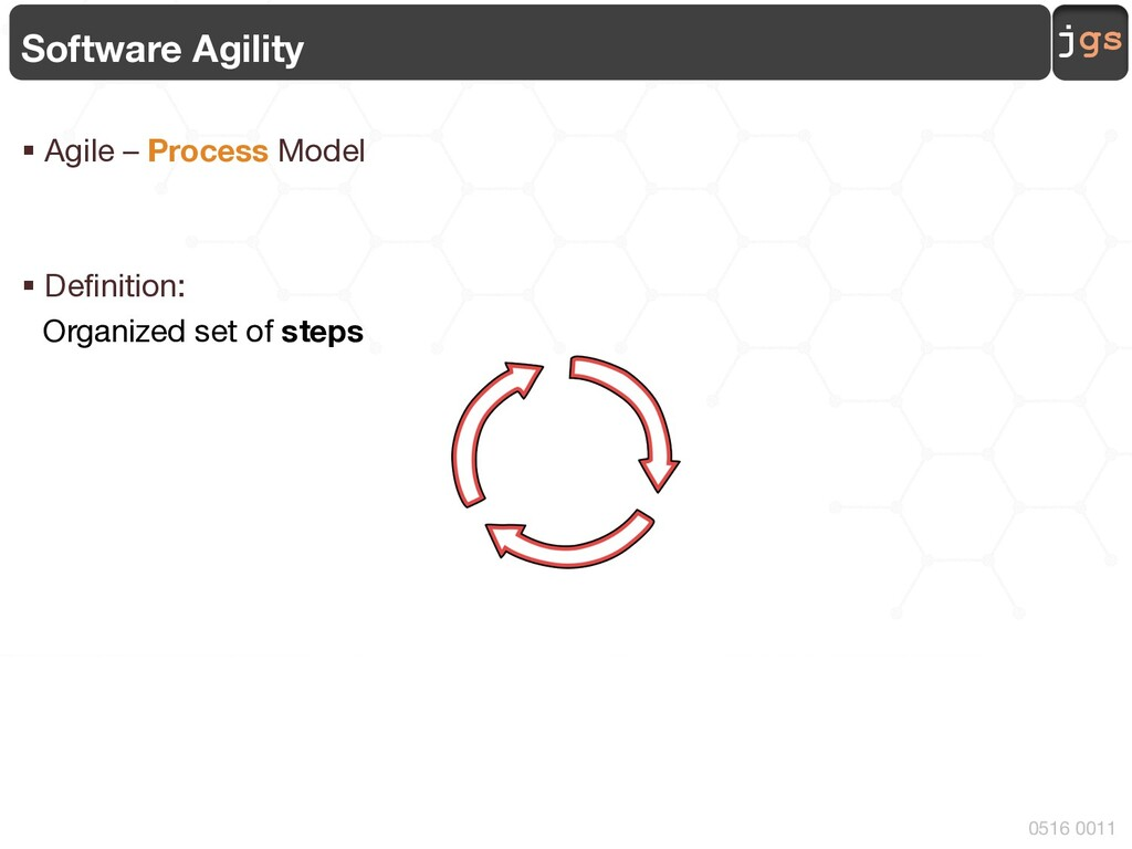 jgs 0516 0011 Software Agility § Agile – Proces...