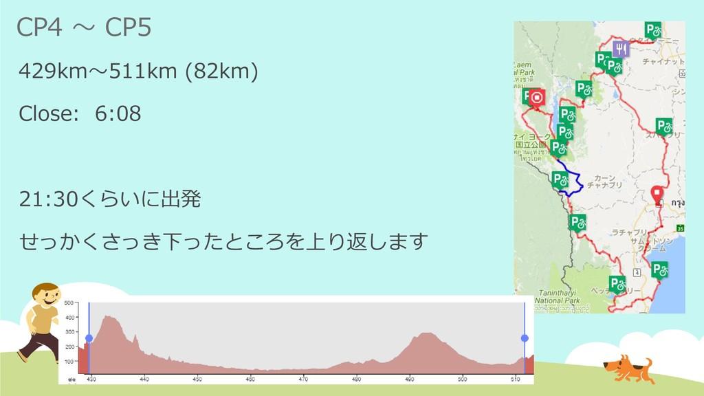 CP4 ~ CP5 429km~511km (82km) Close: 6:08 21:30く...
