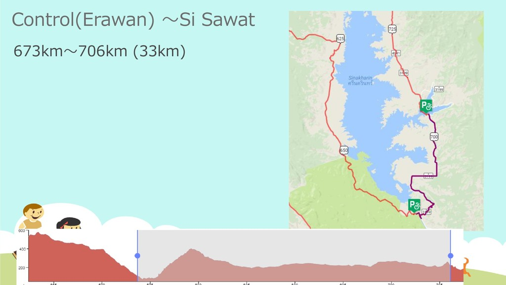 Control(Erawan) ~Si Sawat 673km~706km (33km)