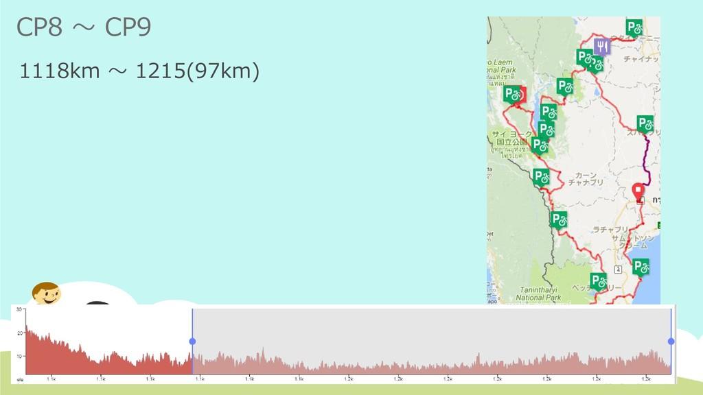CP8 ~ CP9 1118km ~ 1215(97km)