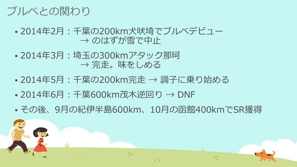 ブルベとの関わり ▪ 2014年2月:千葉の200km犬吠埼でブルベデビュー → のはずが雪で...