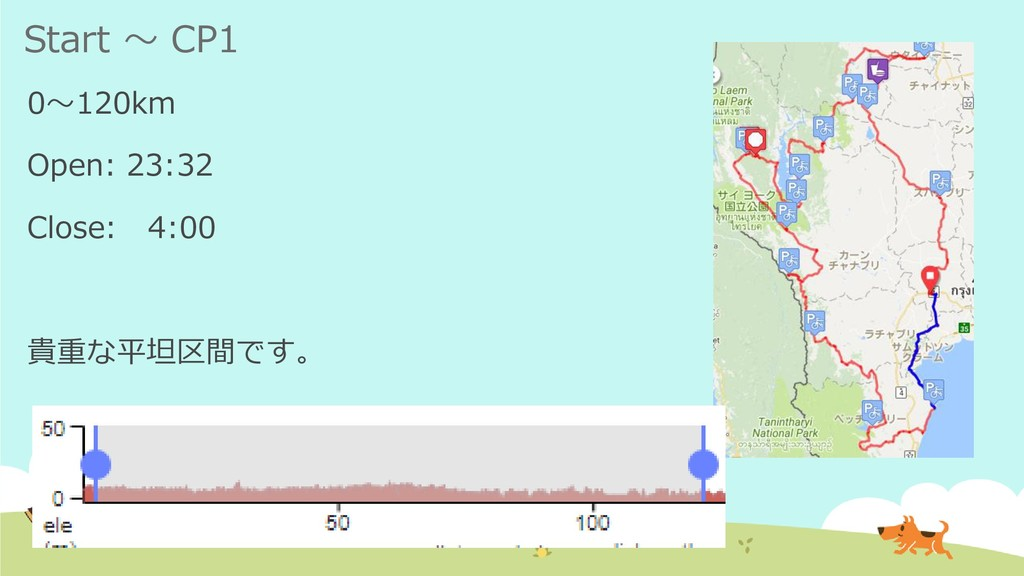 Start ~ CP1 0~120km Open: 23:32 Close: 4:00 貴重な...