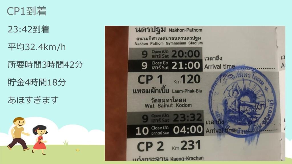 CP1到着 23:42到着 平均32.4km/h 所要時間3時間42分 貯金4時間18分 あほ...