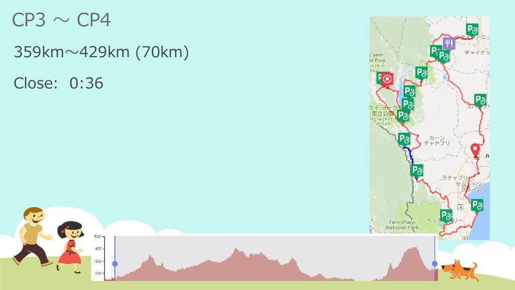 CP3 ~ CP4 359km~429km (70km) Close: 0:36