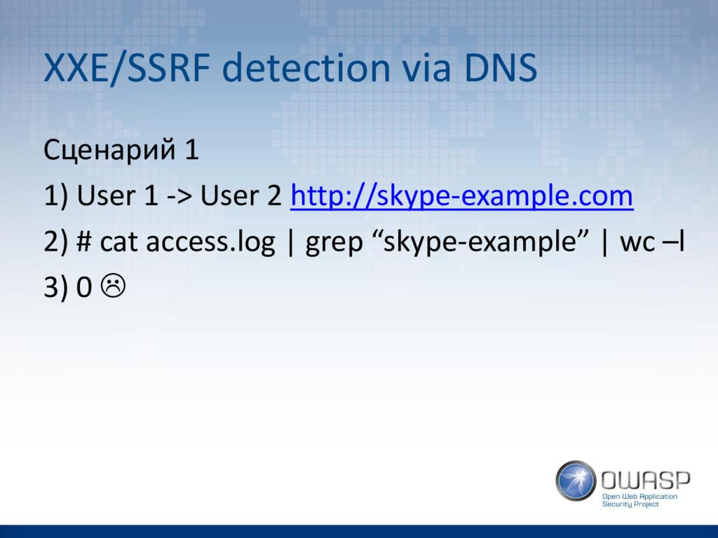 XXE/SSRF detection via DNS Сценарий 1 1) User 1...