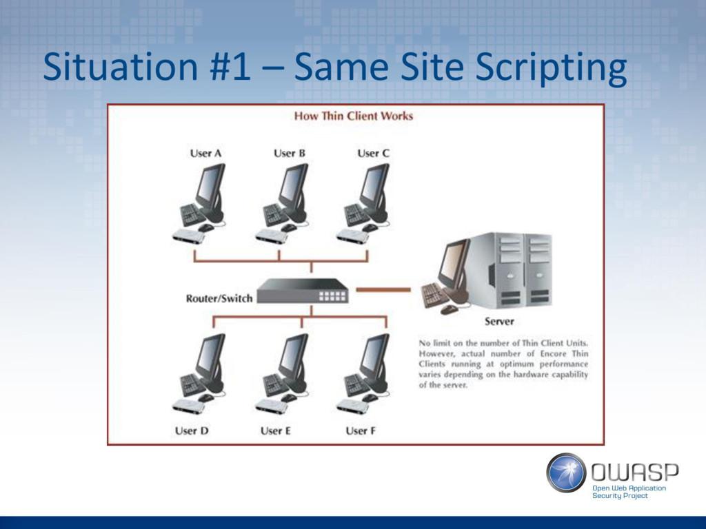 Situation #1 – Same Site Scripting