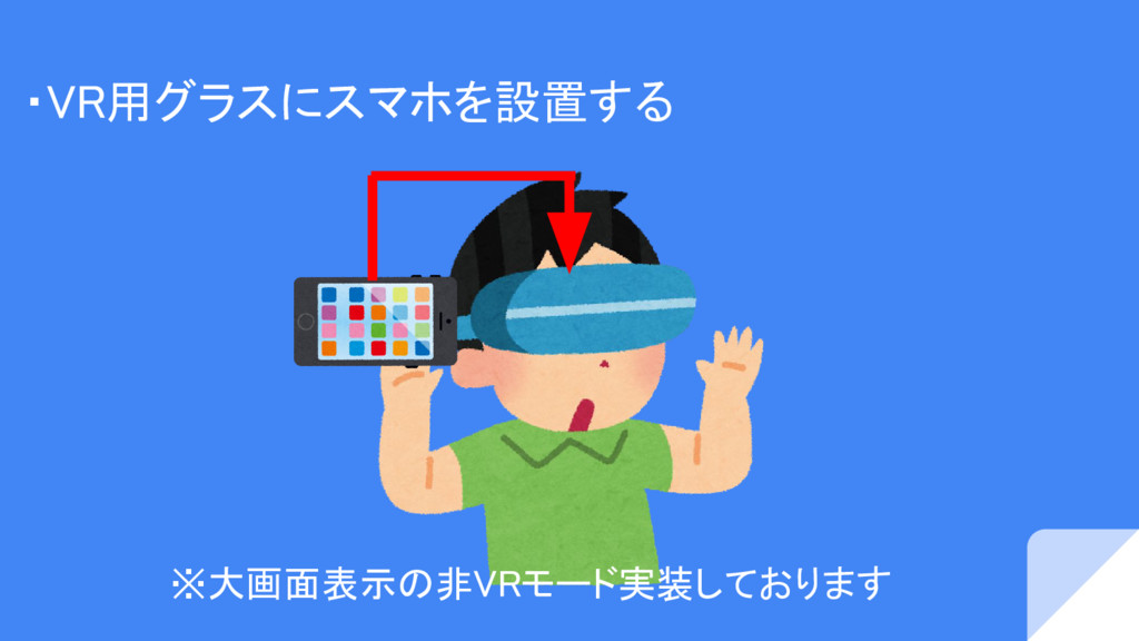・VR用グラスにスマホを設置する ※大画面表示の非VRモード実装しております