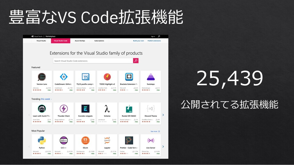 豊富なVS Code拡張機能 25,439 公開されてる拡張機能