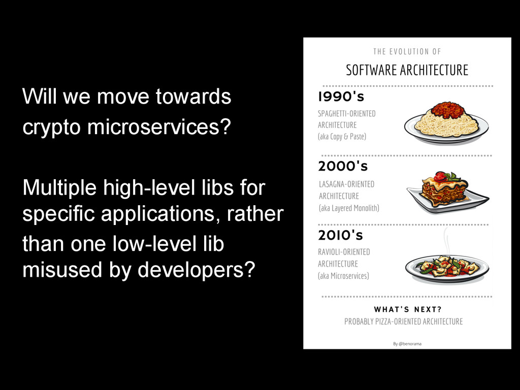 Will we move towards crypto microservices? Mult...