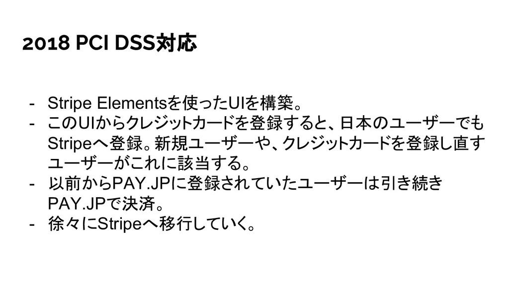 - Stripe Elementsを使ったUIを構築。 - このUIからクレジットカードを登録...
