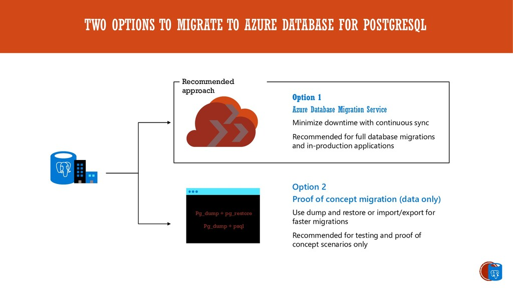 TWO OPTIONS TO MIGRATE TO AZURE DATABASE FOR PO...