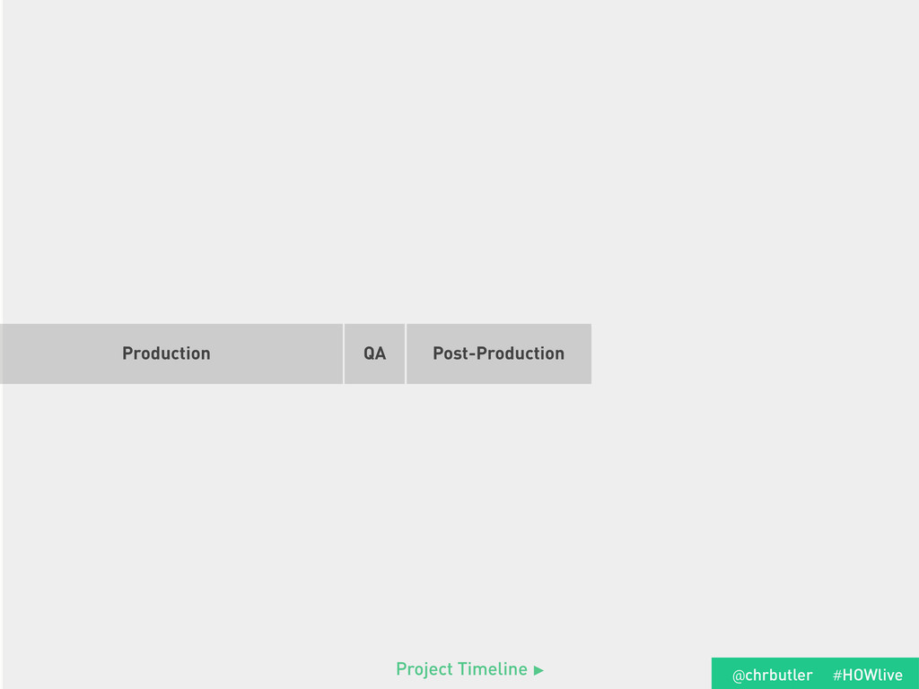 Project Timeline Production Project Timeline QA...